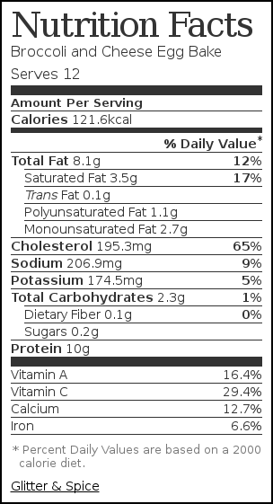 Nutrition label for Broccoli and Cheese Egg Bake