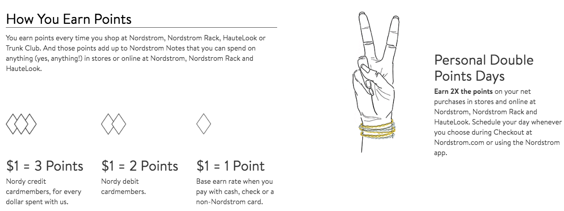 Nordstrom Card How to Earn Points