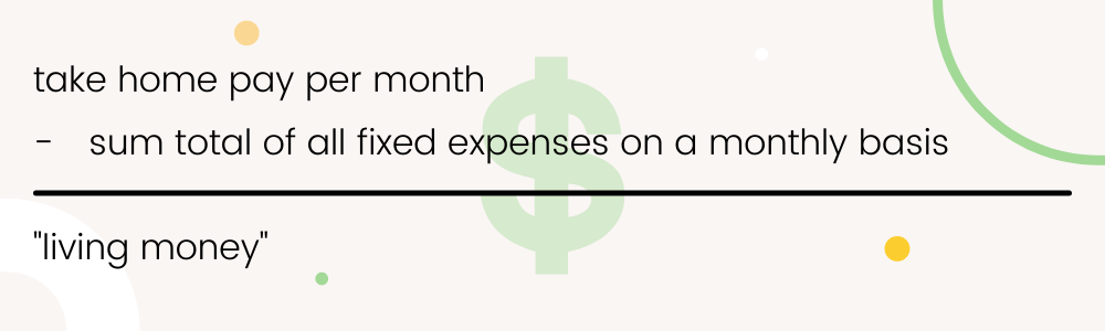 Math graphic to figure out how much you have leftover for variable costs each month